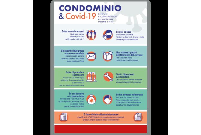 Condominium Manifest